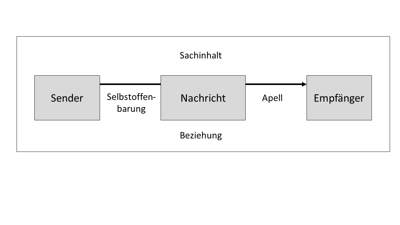 klw_hbp_4.1.1_abb.2.jpg