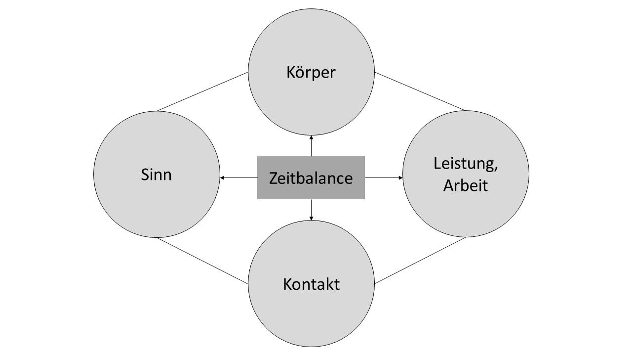 klw_hbp_6.4.1_abb.1.jpg